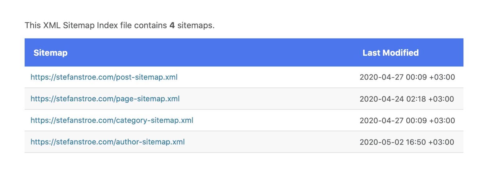 sitemap xml example
